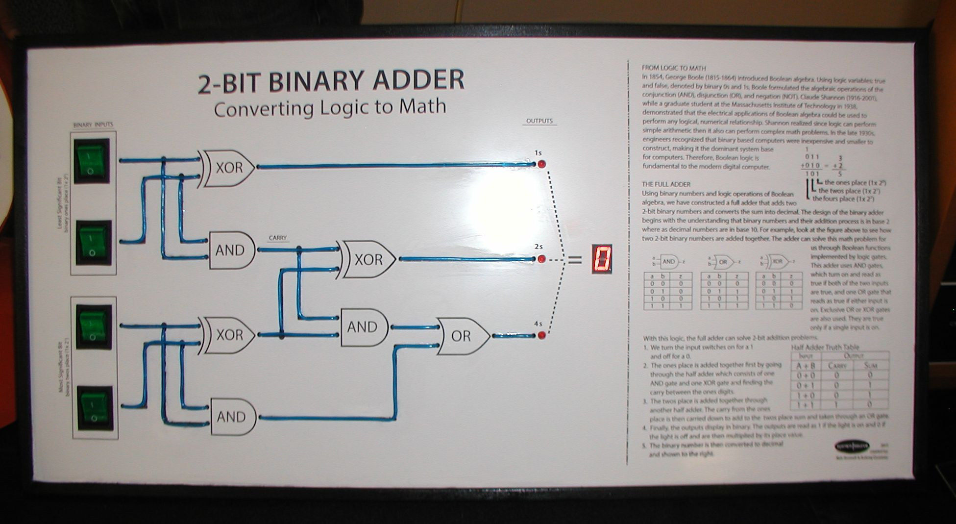Vintage Computer Photos Subject Vcf12 Roswell Wiring Diagram 2 Bit Binary Adder